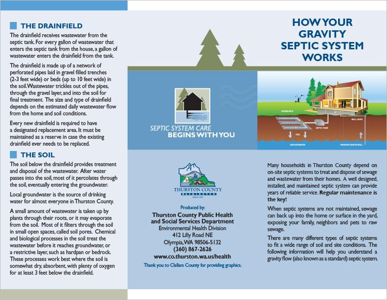 Thurston County Public Health & Social Services Brochure Olympia, WA